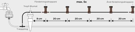 Blumat Dripper ändmunstycke  3mm